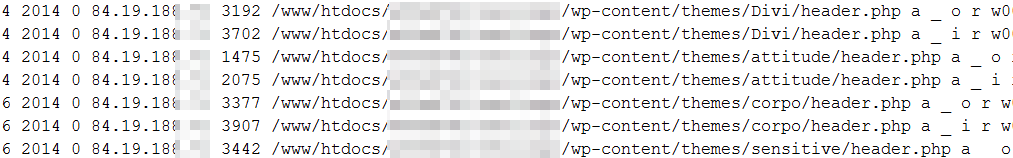 Der FTP-Log enthüllt: der Hacker hat sich an den Header-Dateien von allen WordPress-Templates zu schaffen gemacht.