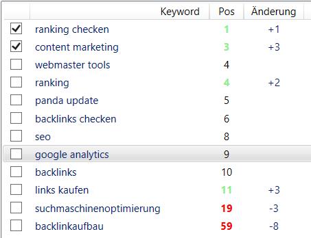 Nützlich für die Suchmaschinenoptimierung: Ihre Platzierungen auf einen Blick!